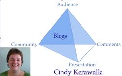 Blogging framework